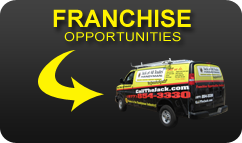 Handyman Franchise Opportunities